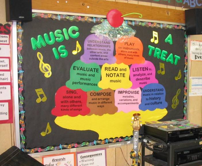 Music Teacher Classroom Decorations : Subject bulletin boards